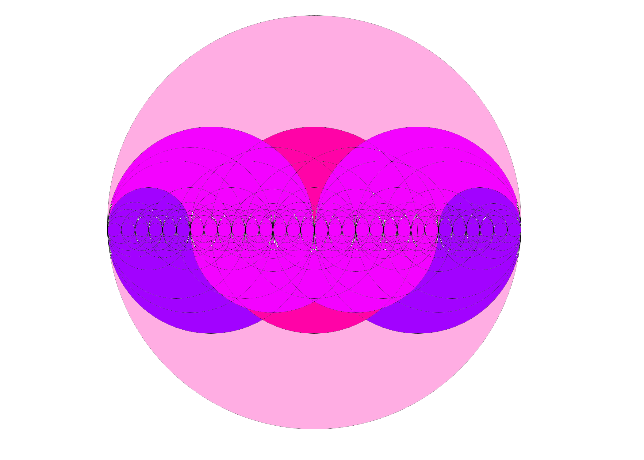Griduler Circles